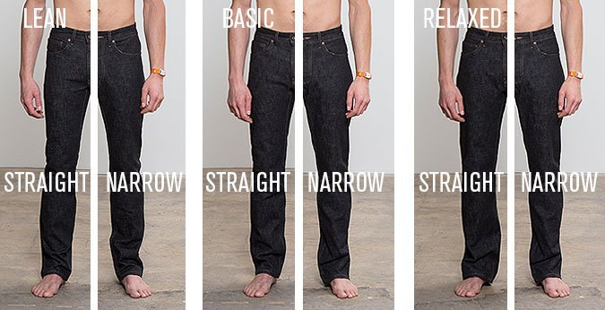 Who Makes The Best Jeans For Men