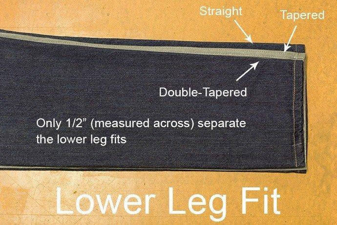 Best Fitting Jeans - Lower leg fit